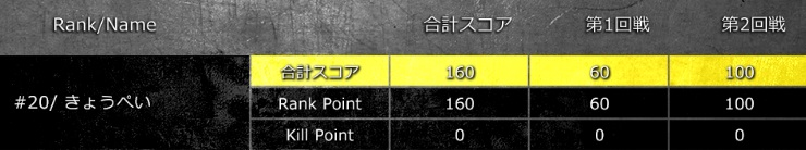 f:id:dai-diary:20181019033330j:plain