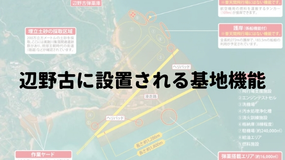 f:id:dai-diary:20190211185213j:plain