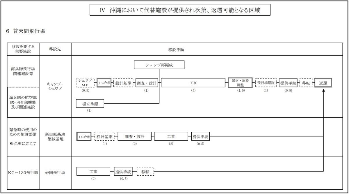 f:id:dai-diary:20190415011434j:plain