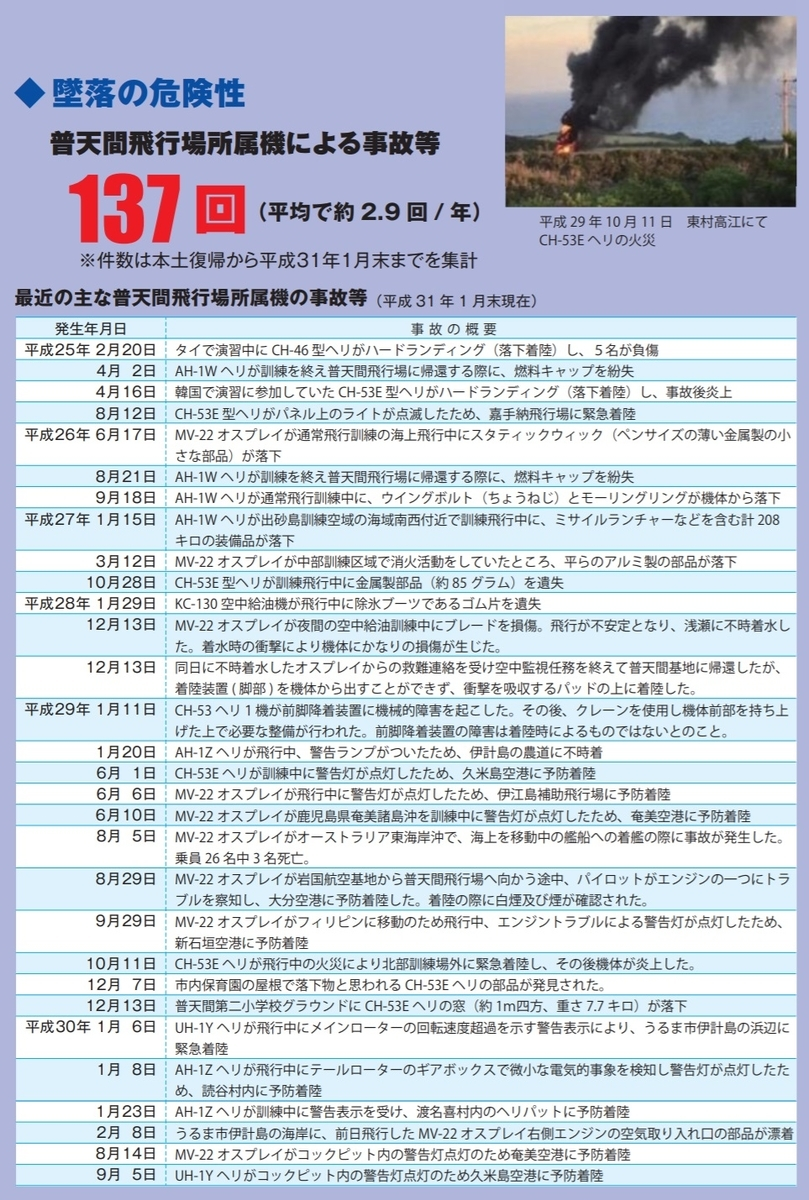 f:id:dai-diary:20190423014856j:plain