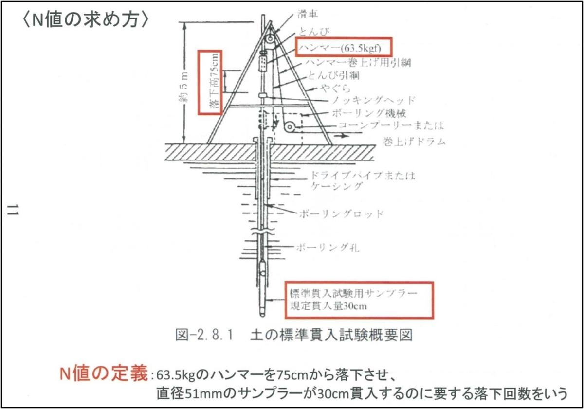 f:id:dai-diary:20190602055809j:plain