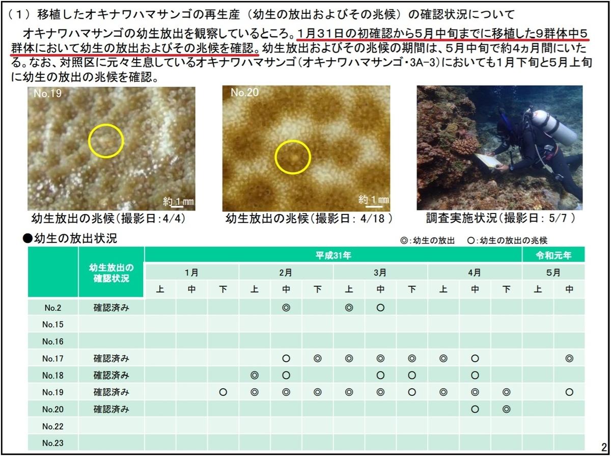 f:id:dai-diary:20190804234426j:plain