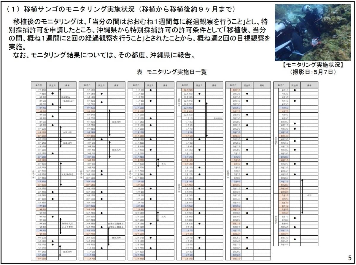 f:id:dai-diary:20190805033011j:plain
