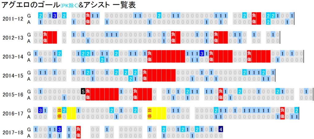 f:id:dai-hun-ka:20180212160448p:plain