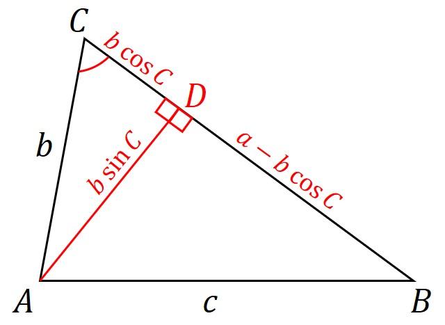余弦定理の証明(鋭角に対向する辺の場合) - A4の宇宙