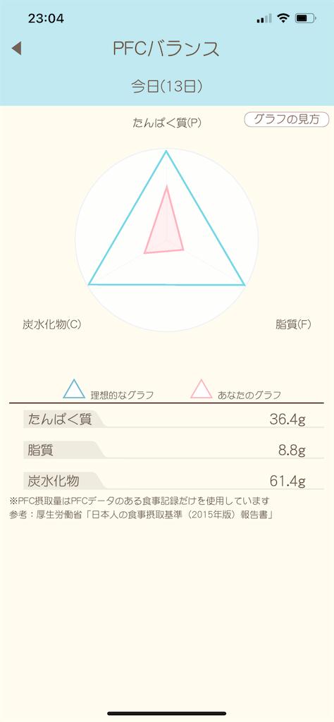 f:id:dai1020557:20210513230518p:image