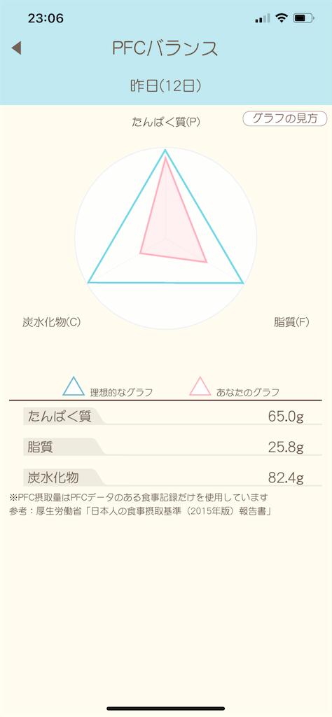 f:id:dai1020557:20210513230715p:image