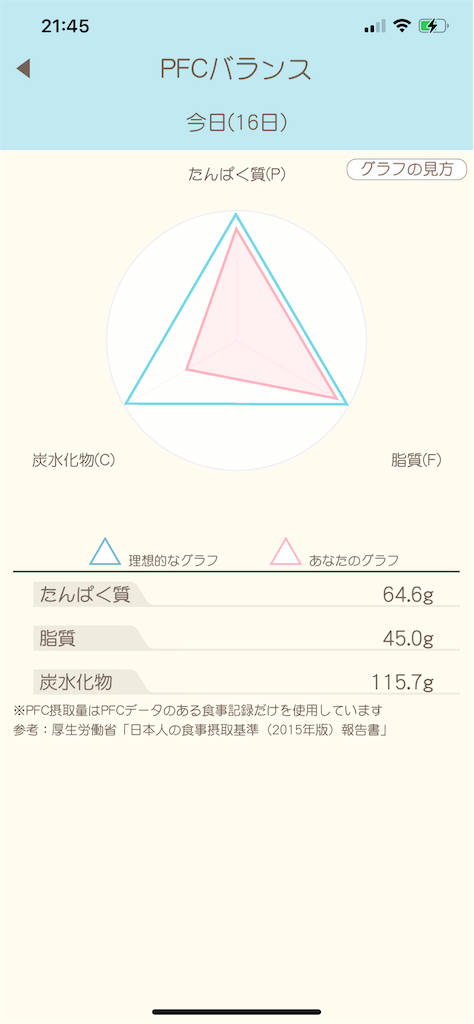 f:id:dai1020557:20210516214548p:image