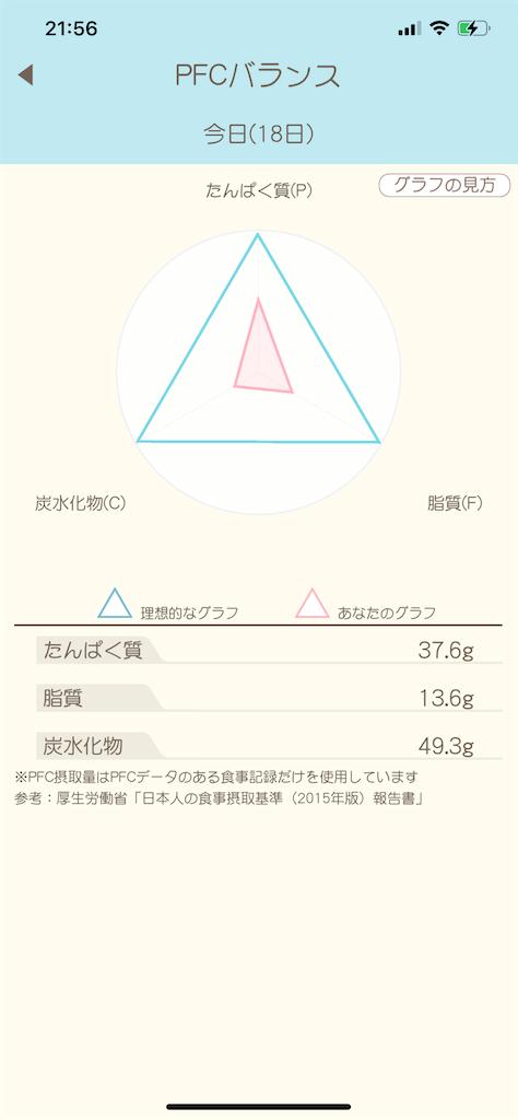 f:id:dai1020557:20210518232911p:image