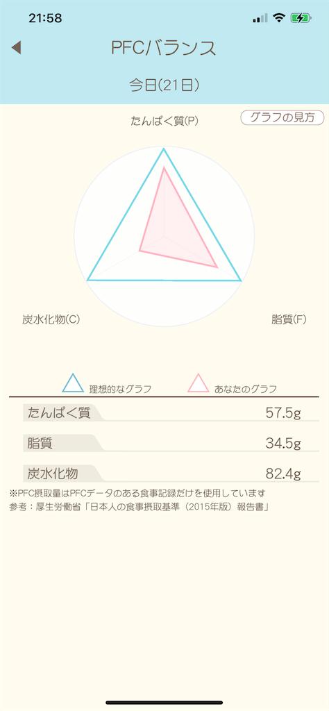 f:id:dai1020557:20210521215853p:image