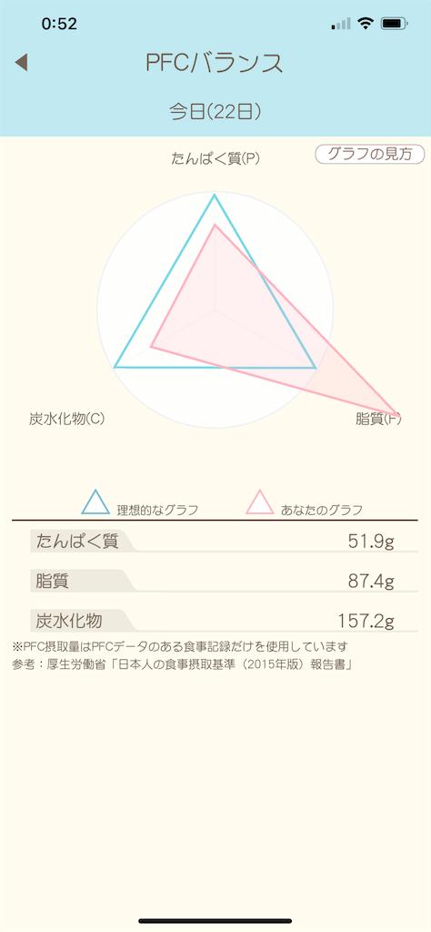 f:id:dai1020557:20210523005230p:image