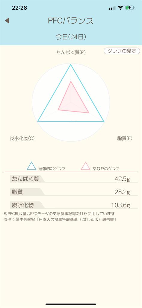 f:id:dai1020557:20210524222630p:image