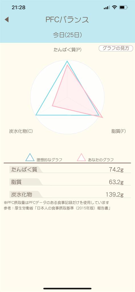 f:id:dai1020557:20210525212916p:image