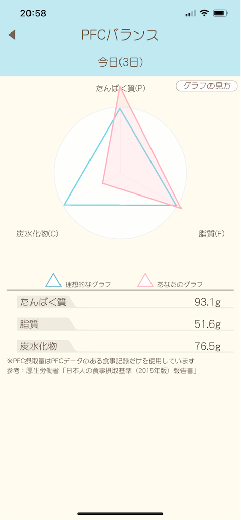 f:id:dai1020557:20210603205845p:image