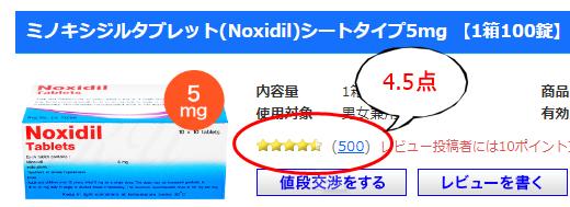 ミノキシジルタブレット5mg