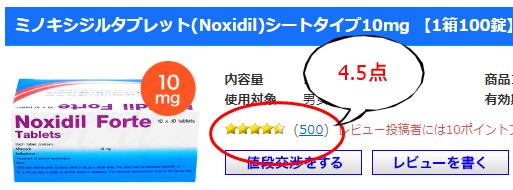 ミノキシジルタブレット10mg