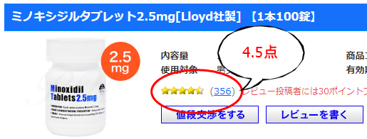 ミノキシジルタブレット2.5mg