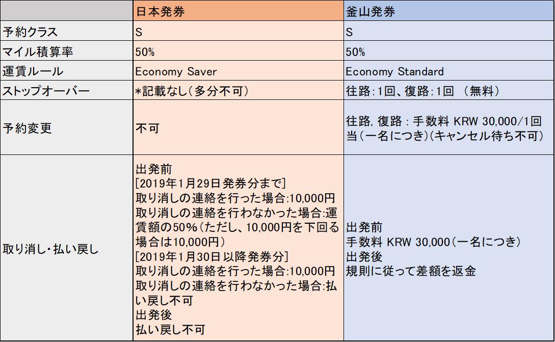 f:id:dai65527:20191229224152p:plain