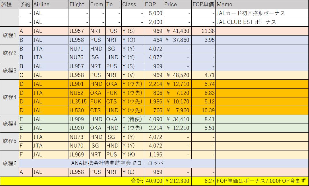 f:id:dai65527:20200209191512p:plain