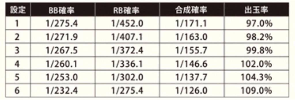 f:id:daichan-1:20181220140959j:image