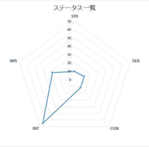 f:id:daichan2037:20190718010146j:plain