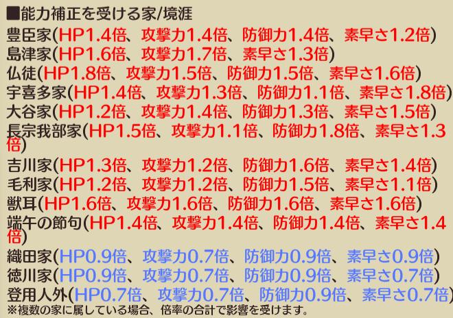 f:id:daichan330:20190517035333p:image