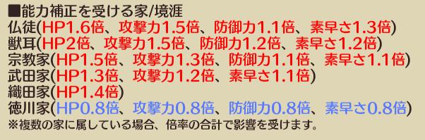 f:id:daichan330:20190517062320p:image