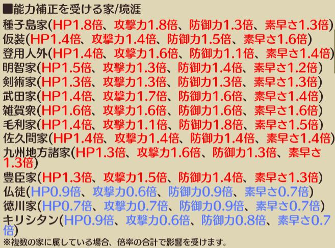 f:id:daichan330:20191028170432p:image