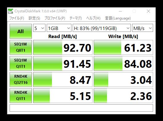 USB3.0ハブの速度計測