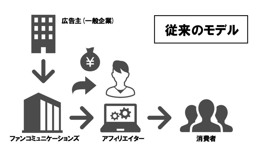 f:id:daichi-ideal:20170810003744p:plain