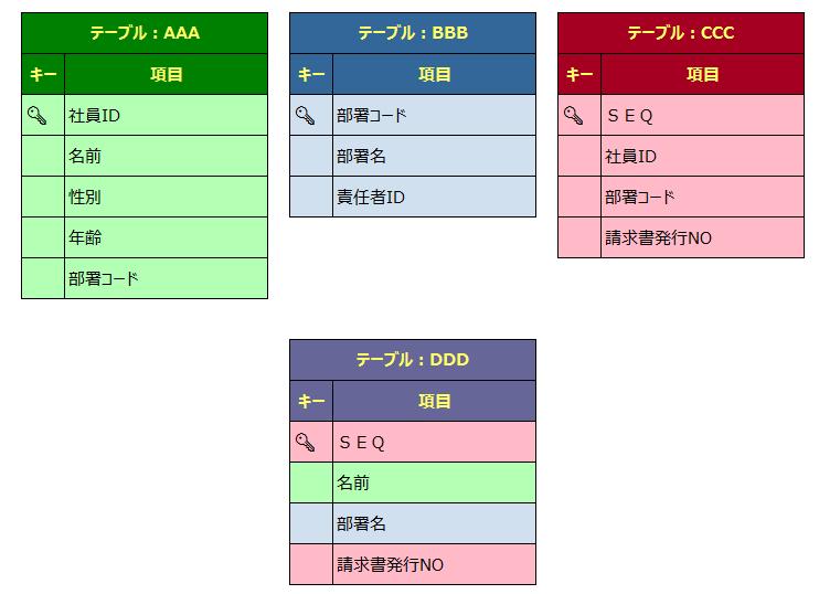 f:id:daichi-t-0123:20161102144039p:plain