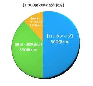 f:id:daichi03:20180216103243p:plain