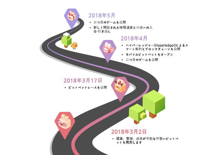 f:id:daichi03:20180312161407p:plain