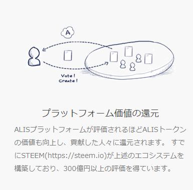 f:id:daichi03:20180331170254p:plain