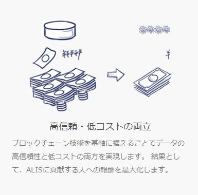 f:id:daichi03:20180331170259p:plain