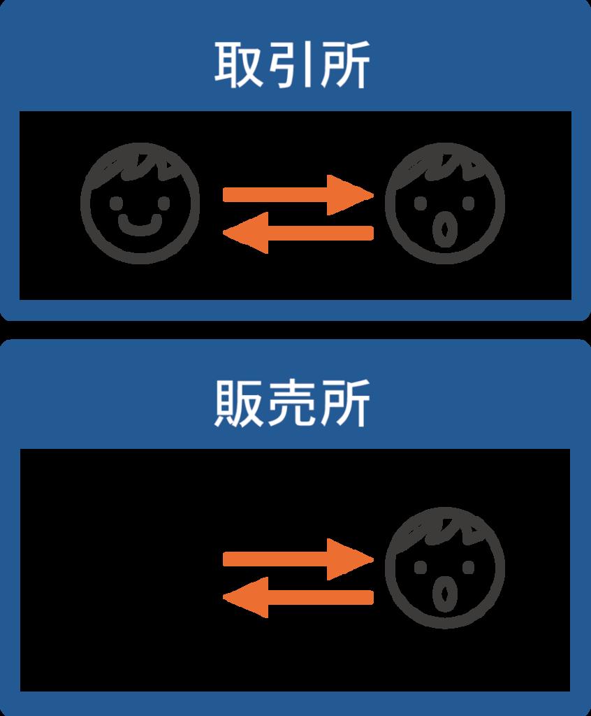 f:id:daichi03:20180414121526p:plain