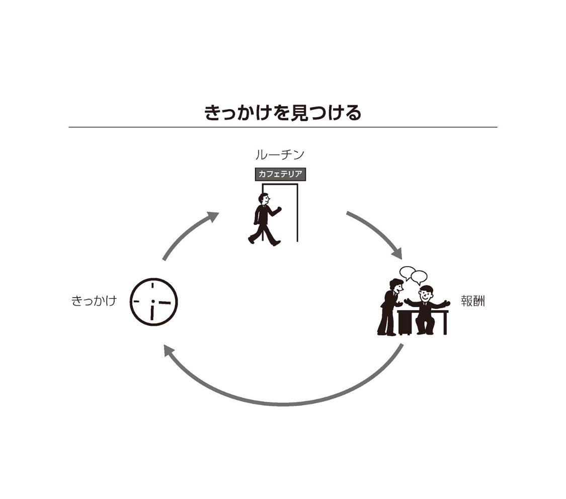 f:id:daichi6388:20191006104955p:plain