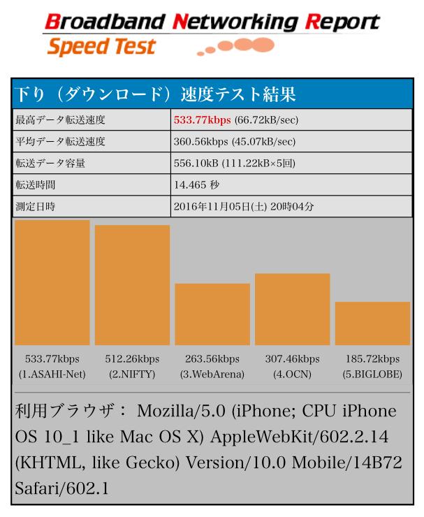 f:id:daichi703n:20161114223305p:plain