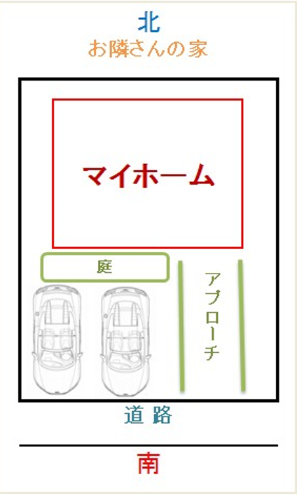 f:id:daichidesuyo:20170416110627p:plain