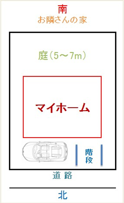 f:id:daichidesuyo:20170416110751p:plain