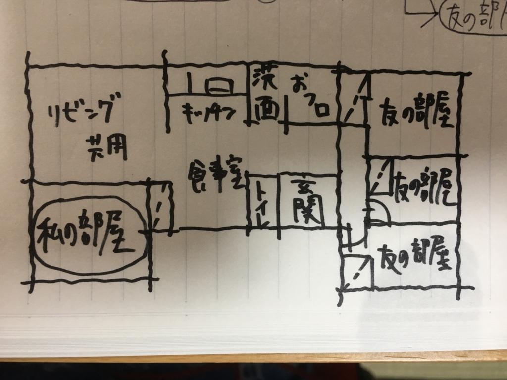 f:id:daichidesuyo:20170510200207j:plain