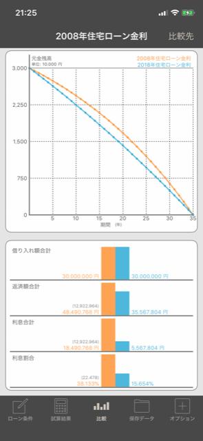 f:id:daichidesuyo:20180207213240p:plain