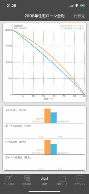 f:id:daichidesuyo:20180207213320p:plain