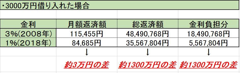 f:id:daichidesuyo:20180207220904j:plain