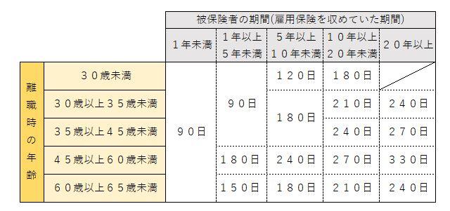 f:id:daichidesuyo:20180613191825j:plain