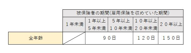 f:id:daichidesuyo:20180613191935j:plain
