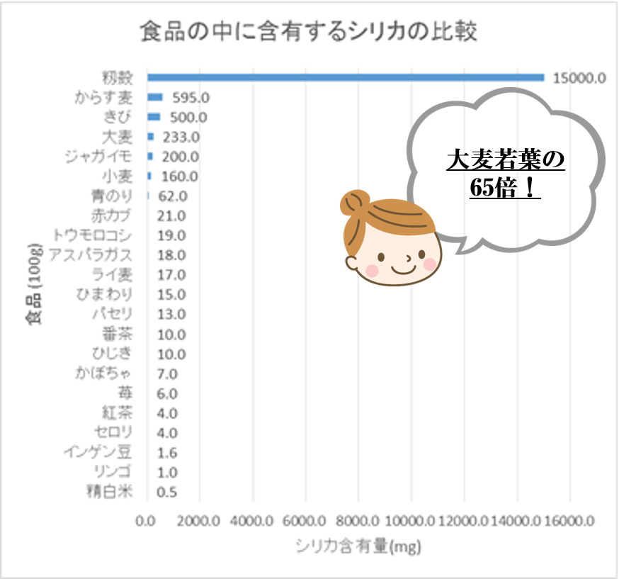 f:id:daichinookurimono:20191001152438p:plain