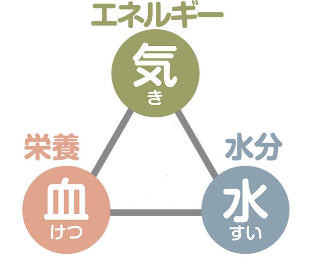 f:id:daichinookurimono:20200214134530p:plain