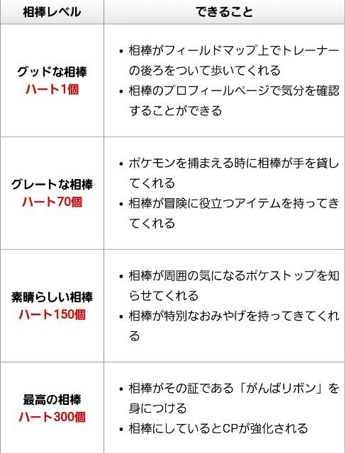 f:id:daichipokego777:20191219194625j:plain