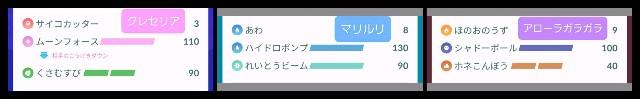 f:id:daichipokego777:20200527085301j:image